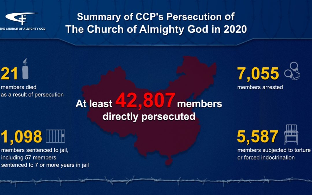 CHINA: Church of Almighty God: Over 1000 members in prison in 2020